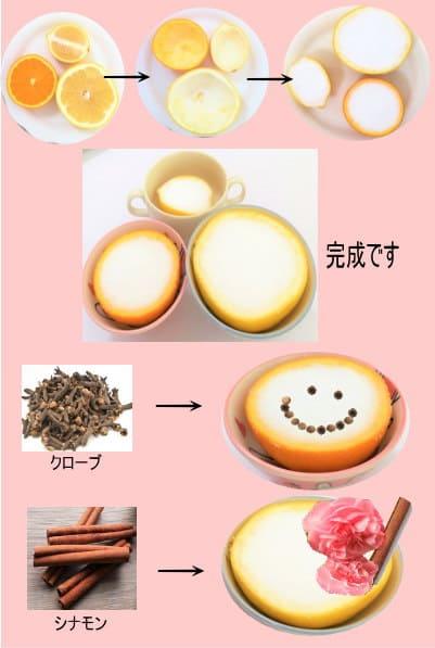 フルーツで冷蔵庫の消臭剤作り方